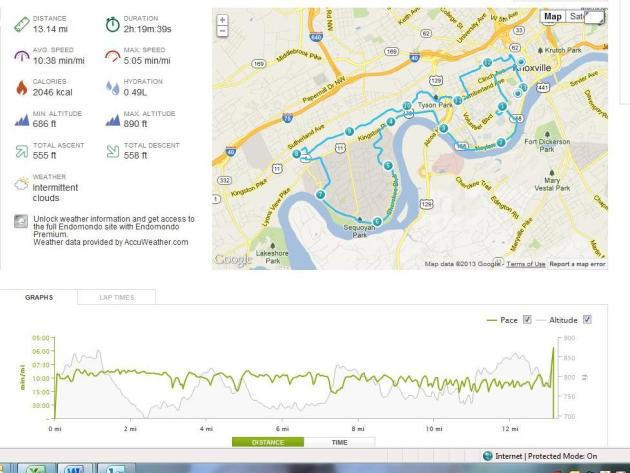 endomondo half